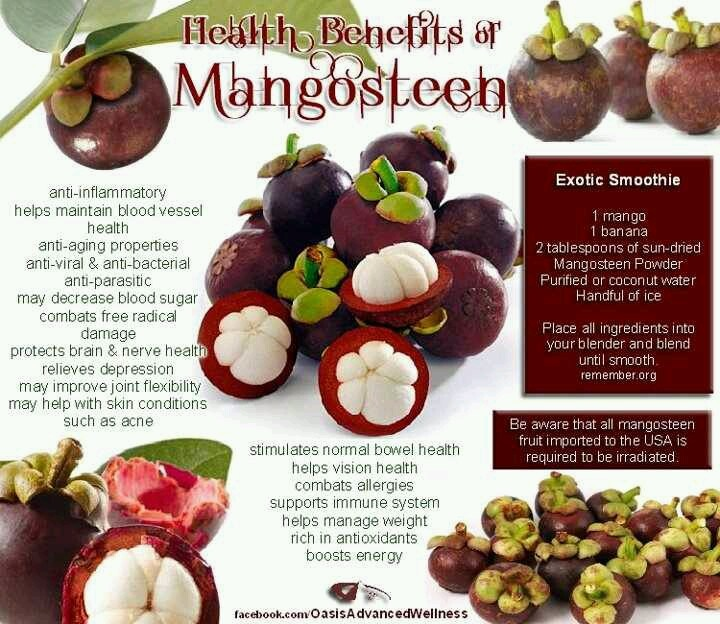 The New [Superfood] Kids on the Block (Part 8): Mangosteen ...